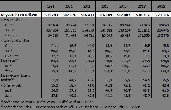 Používají se techniky datování draslík-argon a argon-argon