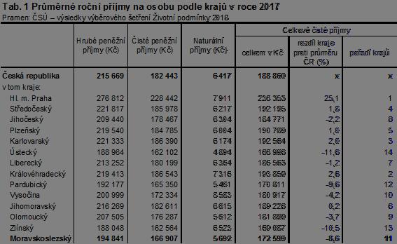 webové stránky pro příjem příjmů kdo je lil wayne datování nyní v roce 2016